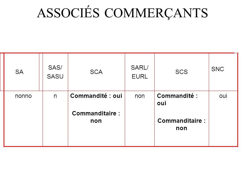Difference Entre Sasu Et Sarl