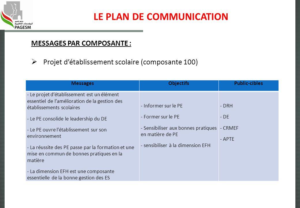 projet d u2019appui a la gestion des  u00e9tablissements scolaires au maroc  pagesm  guide pour un plan de
