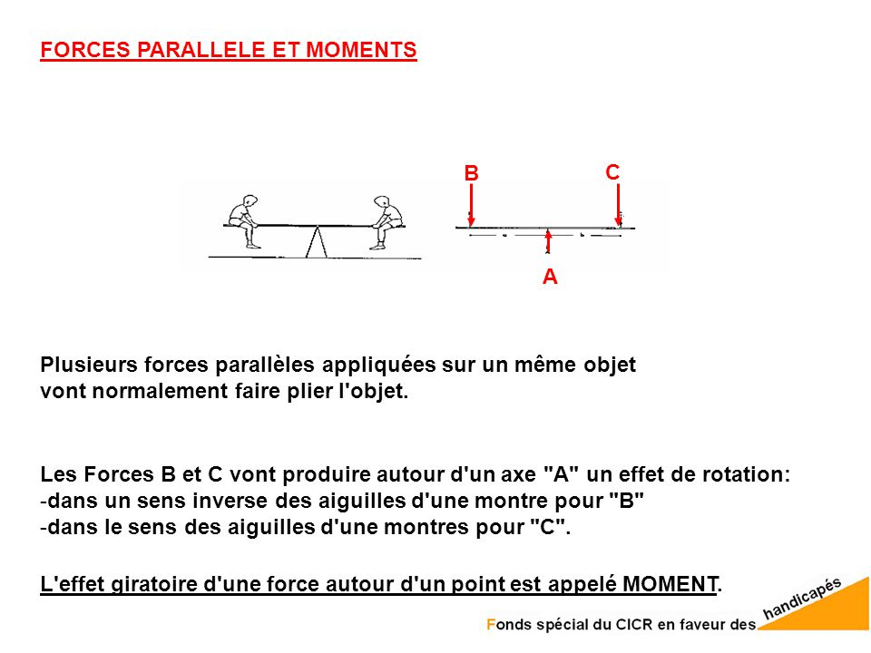 FORCES PARALLELE ET MOMENTS