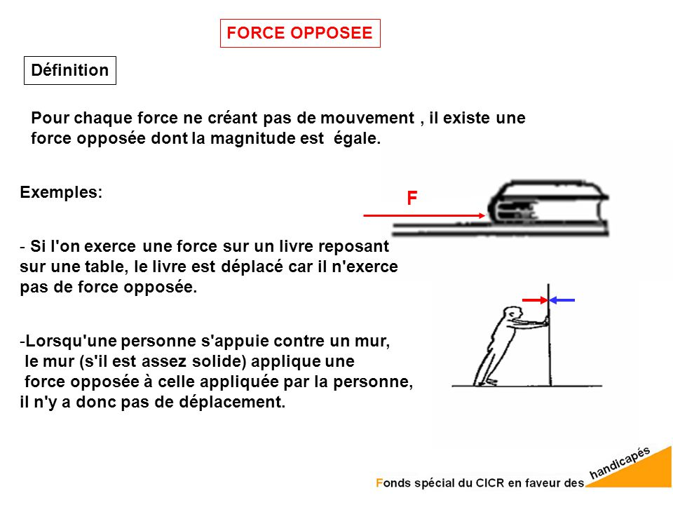 F FORCE OPPOSEE Définition