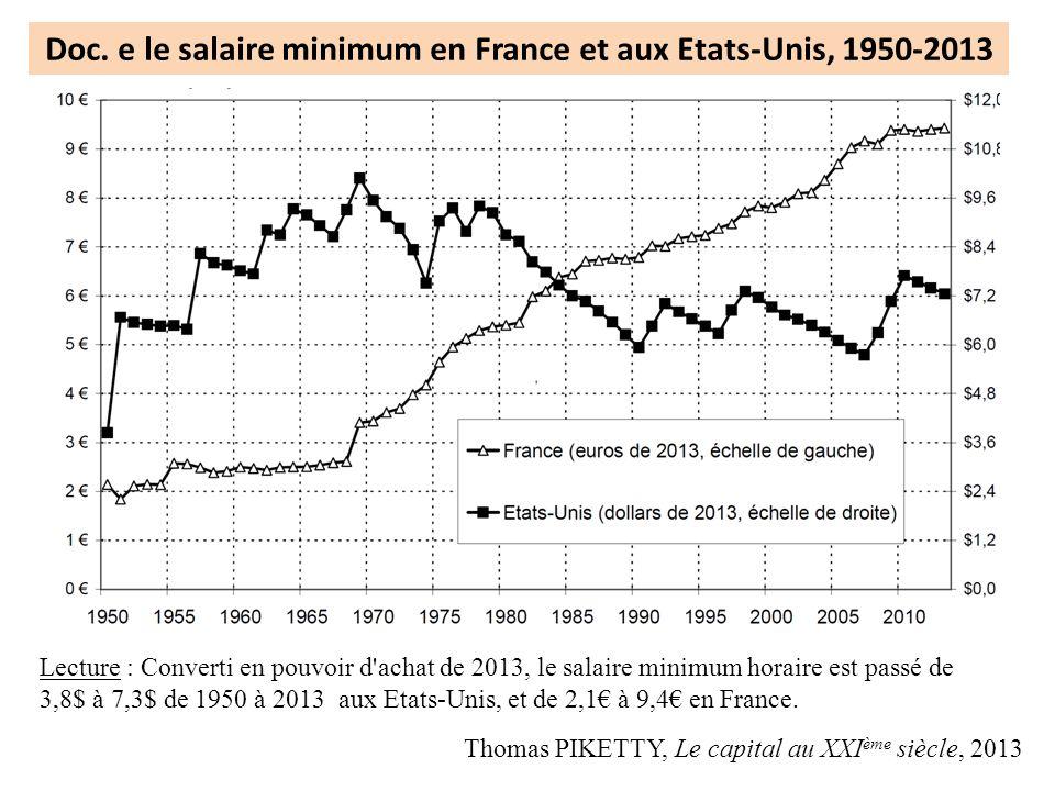 salaire minimum en france