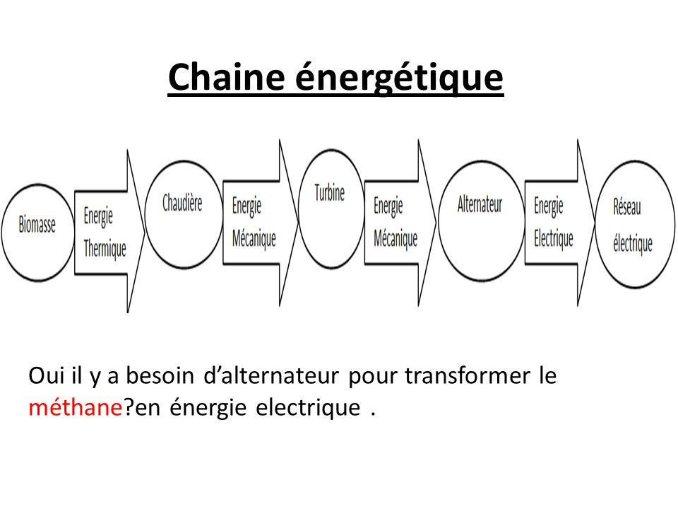 Centrale 233 Olienne Ppt Video Online T 233 L 233 Charger