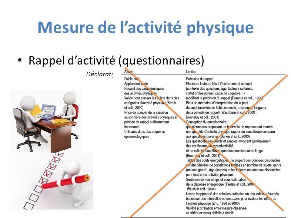 mesure activite physique