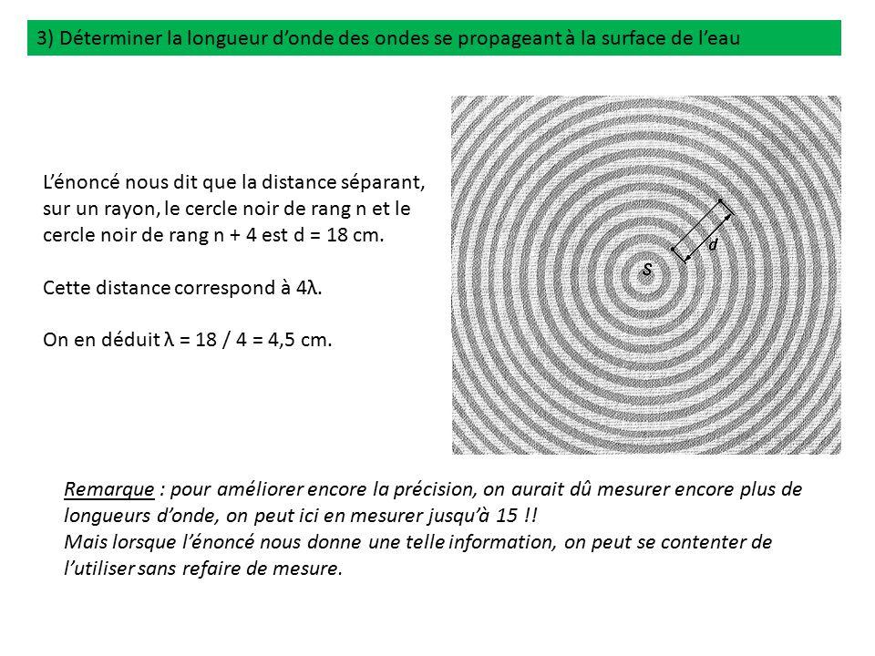 Exercice sur la cuve ondes ppt video online t l charger - Cercle chromatique longueur d onde ...