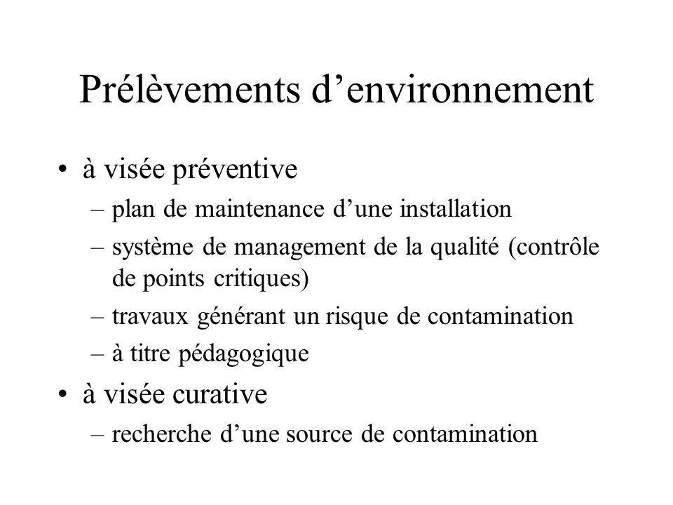 Maîtrise du risque infectieux lié à l environnement   air et ... 5d20f564dfe