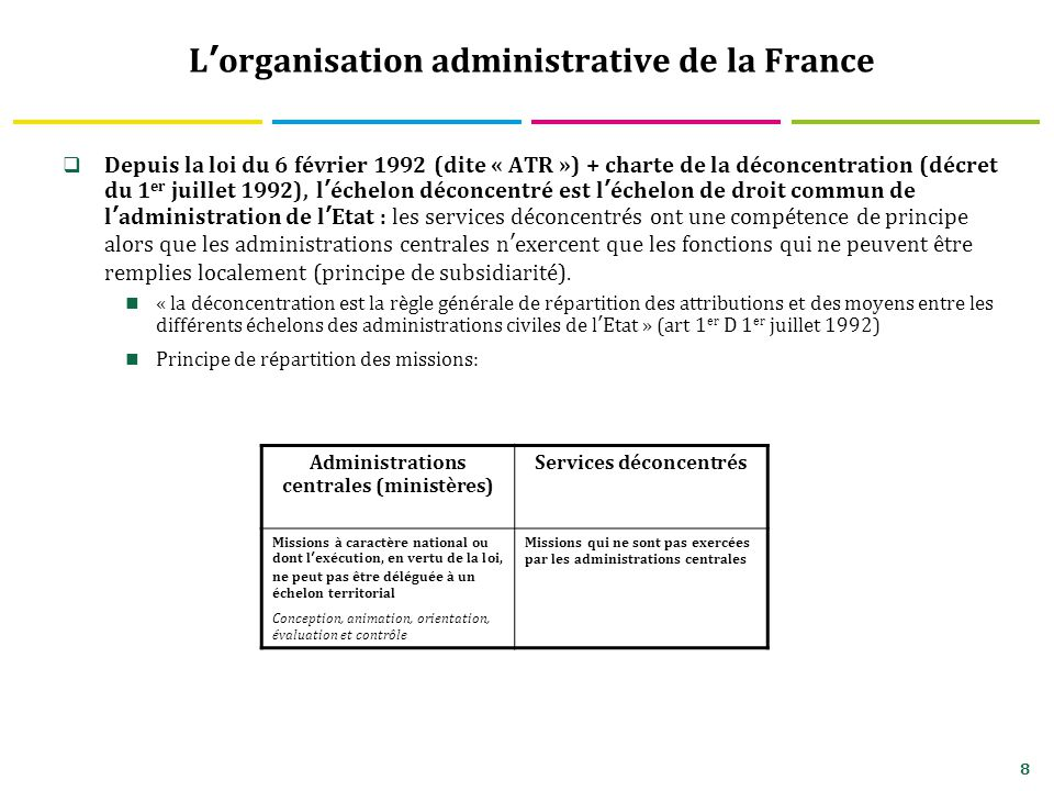 organisation administrative de la france pdf