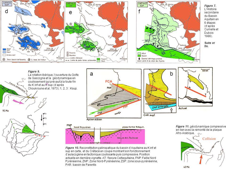 étapes histoire aquitaine
