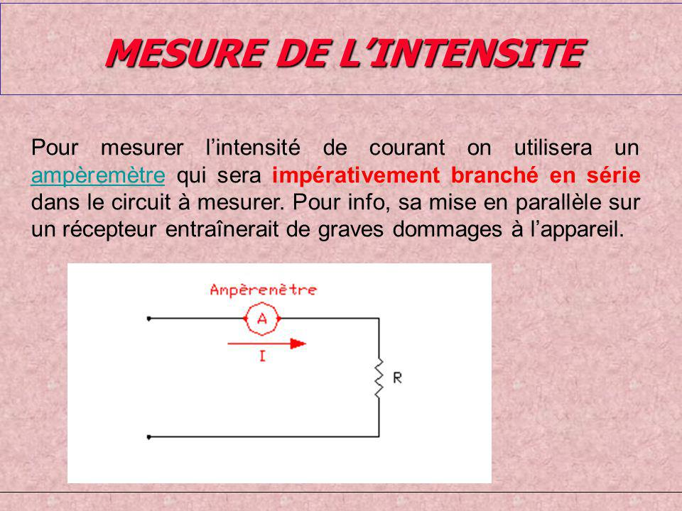 MESURE DE L'INTENSITE