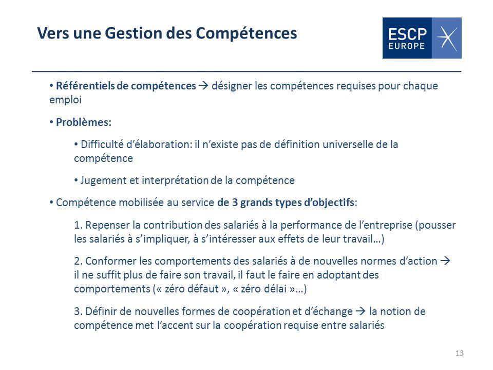 Gestion Previsionnelle Des Emplois Et Des Competences Gpec Ppt Video Online Telecharger
