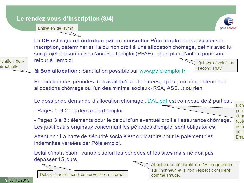 Professionnalisation Des Acteurs De L Insertion Presentation De Pole