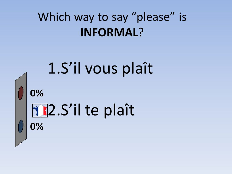 Which way to say please is INFORMAL