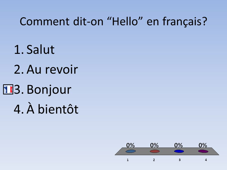 Comment dit-on Hello en français