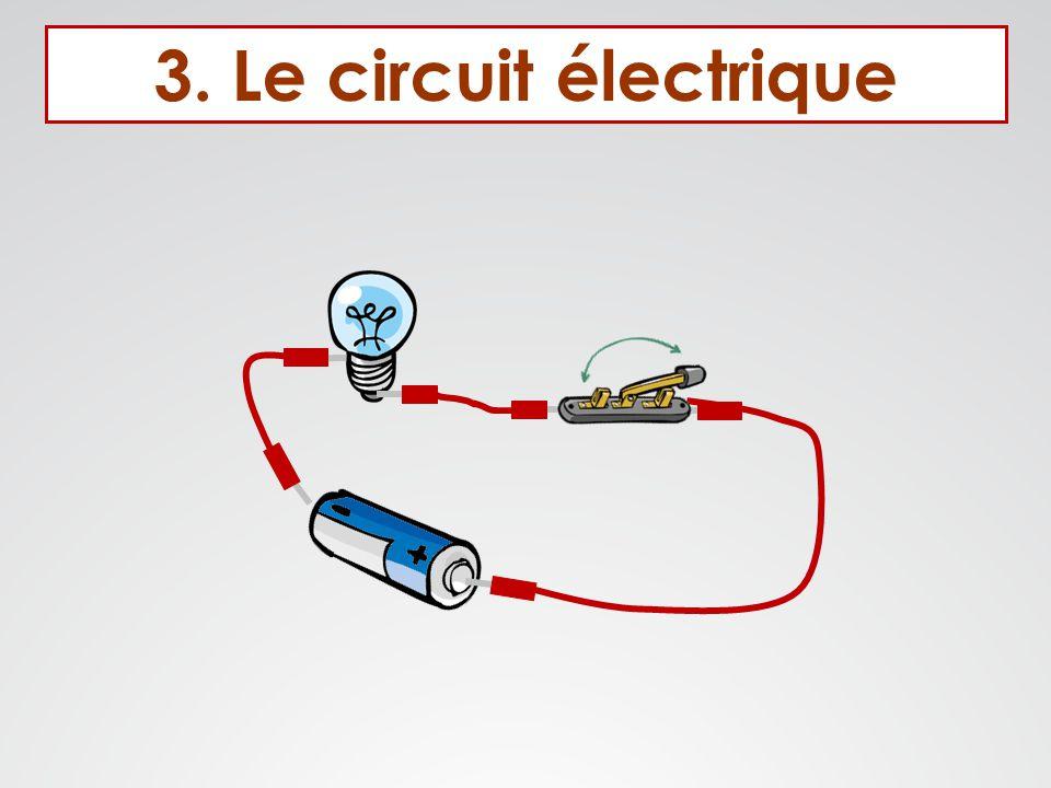 le circuit lectrique ppt t l charger. Black Bedroom Furniture Sets. Home Design Ideas