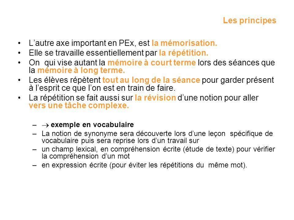 Definition L Enseignement Explicite Ou La Pedagogie Explicite Pex