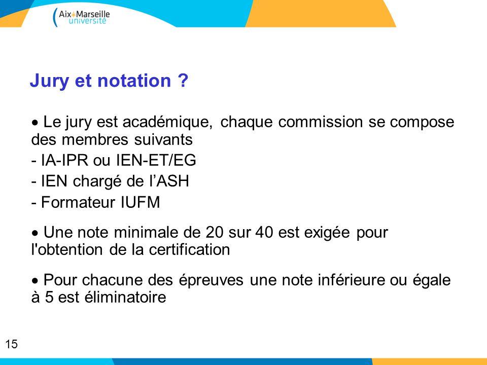 A L Iufm D Aix Marseille Ppt Telecharger
