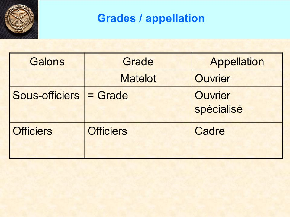 formation militaire grades  appellation  fonction