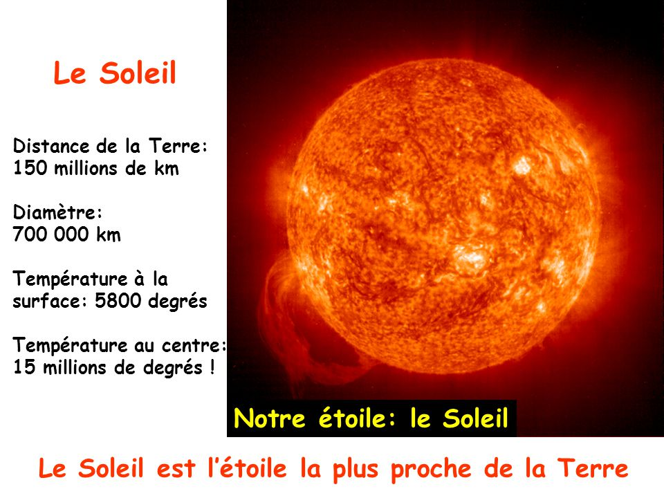 temperature de la surface du soleil