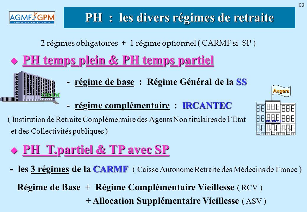 Reunion Des Medecins Hospitaliers Et Liberaux De L Aube Ppt Video