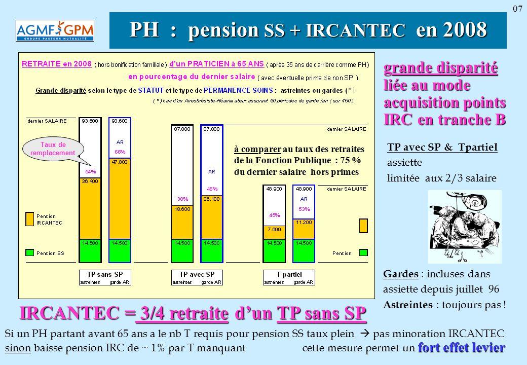 Calendrier Ircantec.Reunion Des Medecins Hospitaliers Et Liberaux De L Aube
