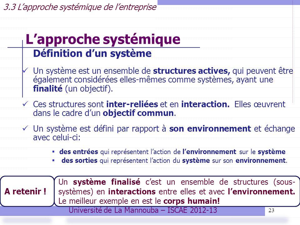 Tsdi: l'entreprise et son environnement cours et modules ista ofppt.