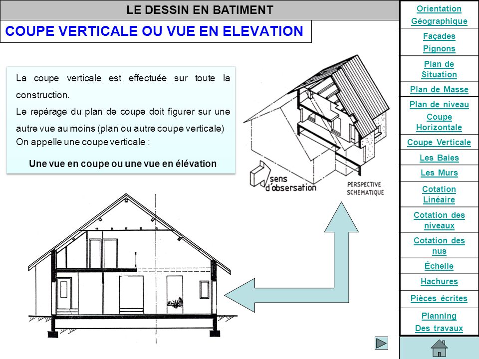 Elevation D Un Plan : Etudes des constructions ppt video online télécharger