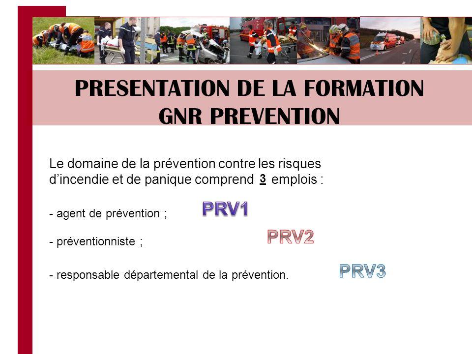 prévention incendie pdf