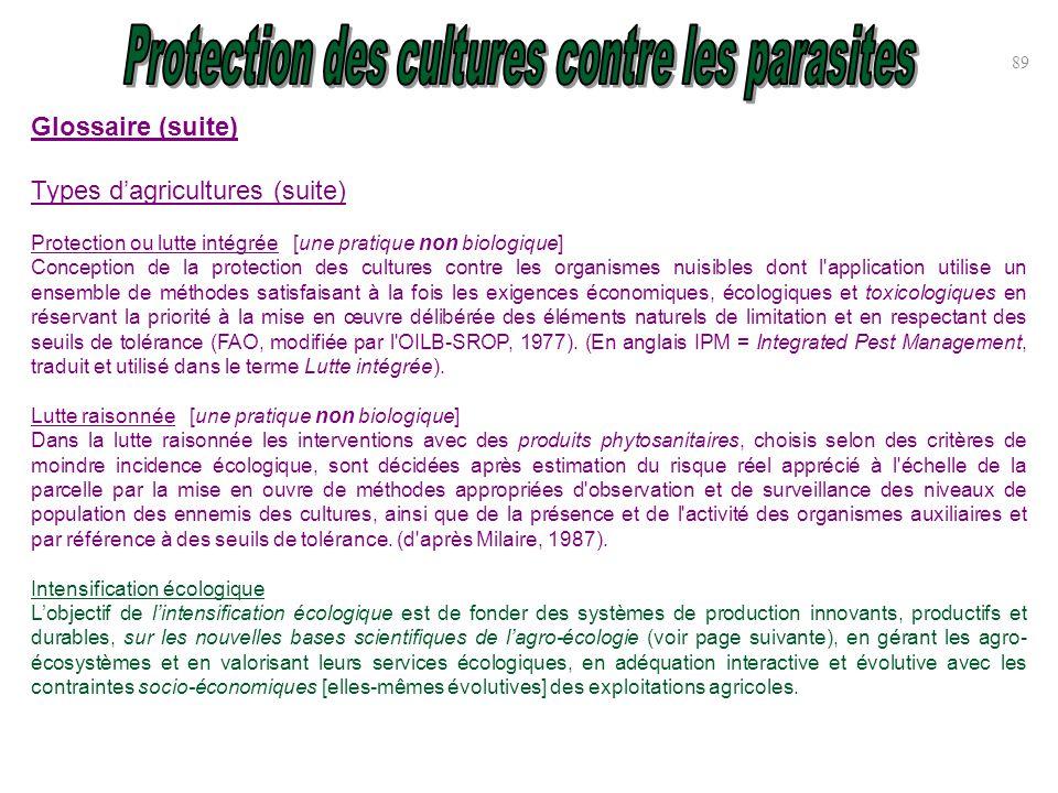 protection objectif contre la pluie