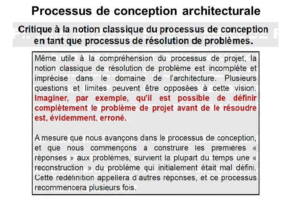 Processus De Conception Architecturale 2 Ppt Video Online Télécharger