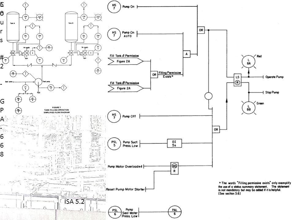 les p&id (piping and instrumentation diagram) - ppt video online ...  slideplayer