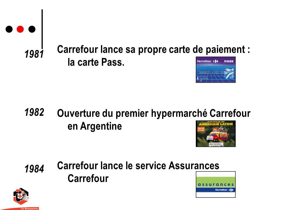 Carte Hypermarche Carrefour.Les Enseignes De Distribution Ppt Telecharger