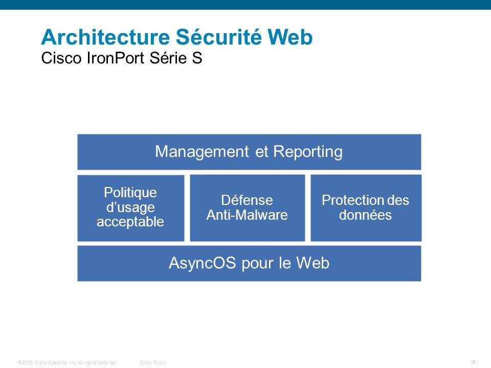 Cisco IronPort Solutions De Sécurité Et Web