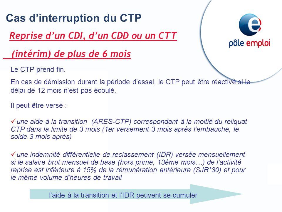 Le Contrat De Transition Professionnelle Ctp Ppt Telecharger