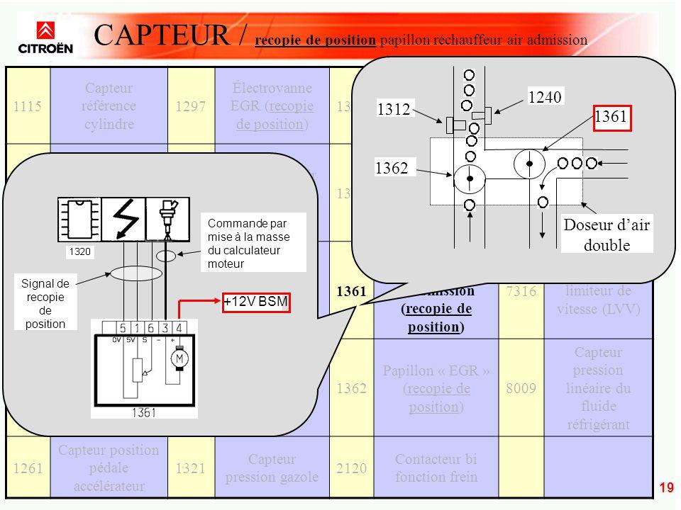 pr sentation du bosch edc 16 c34 ppt t l charger. Black Bedroom Furniture Sets. Home Design Ideas