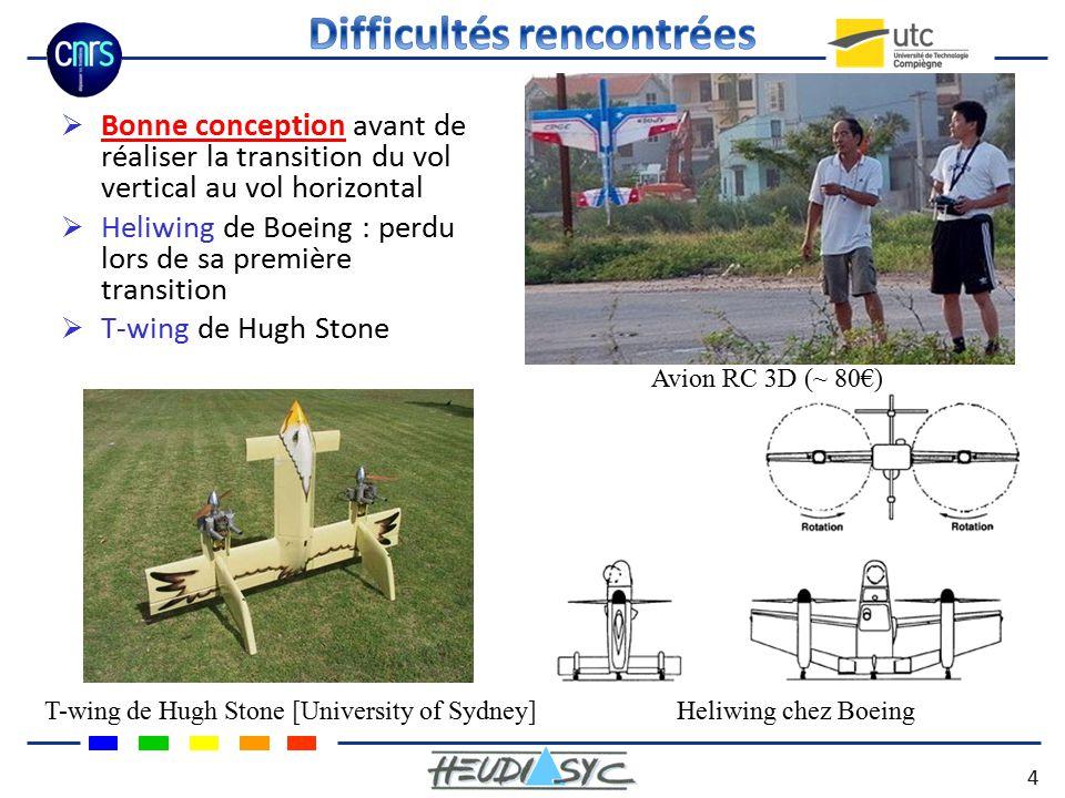 Avion Convertible à Décollage Et Atterrissage Vertical Ppt Video