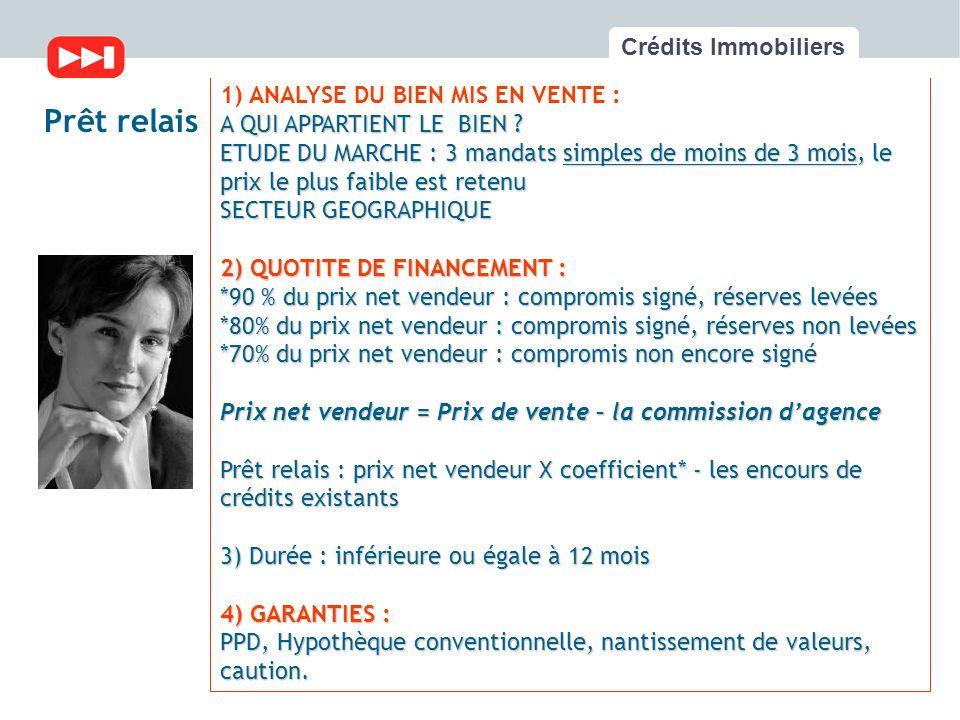 Les Fondamentaux Du Credit Immobilier Ppt Telecharger