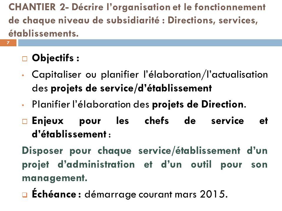 Elaboration Du Projet D Administration Centre Communal D Action