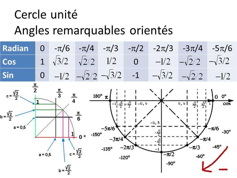 Pre Rentree L1 Eco Gestion Mathematiques Ppt Telecharger