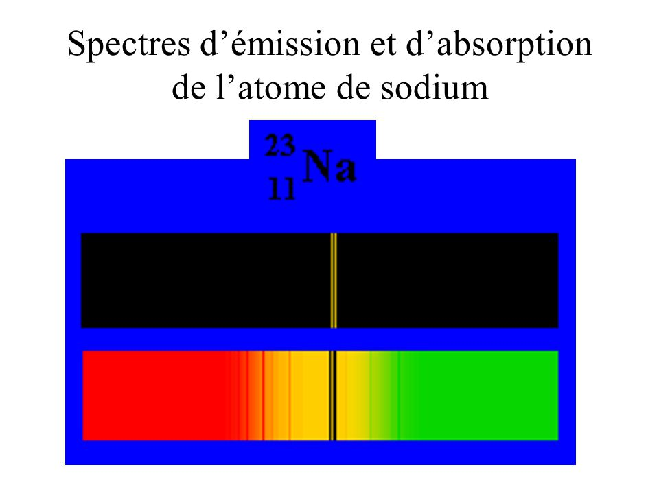 spectre d absorption du sodium