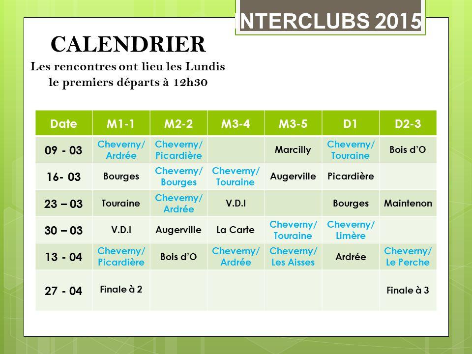 Club rencontres 63