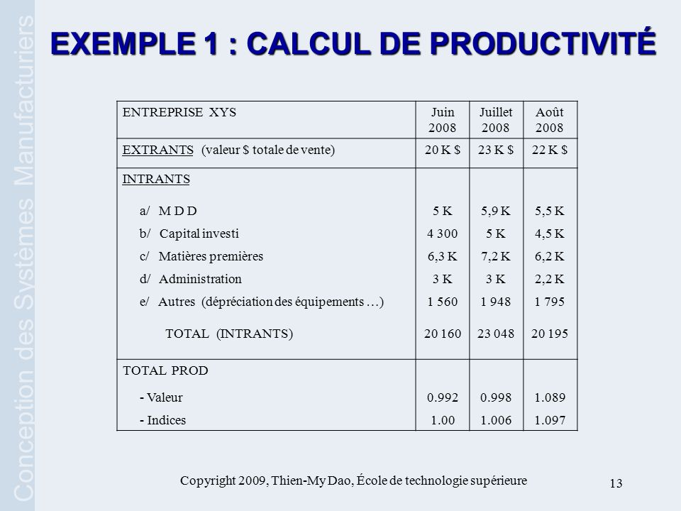 calcul de productivite
