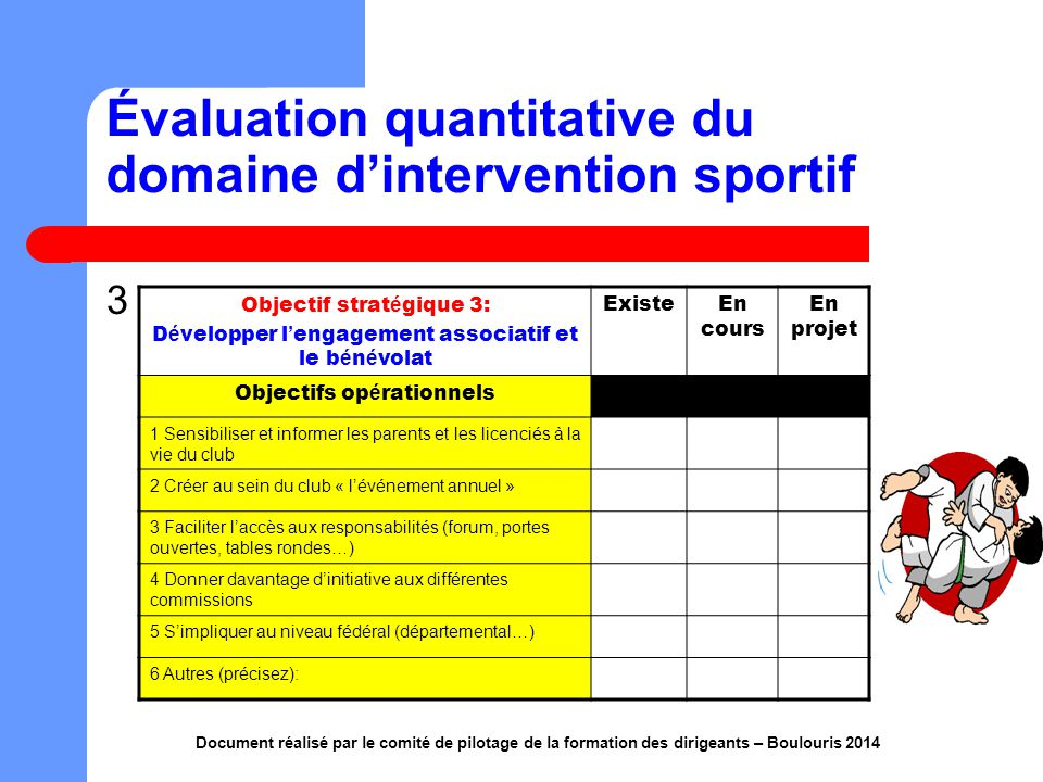 Évaluation quantitative du domaine d'intervention sportif