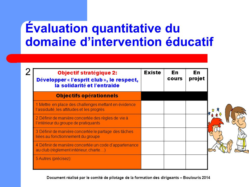 Évaluation quantitative du domaine d'intervention éducatif