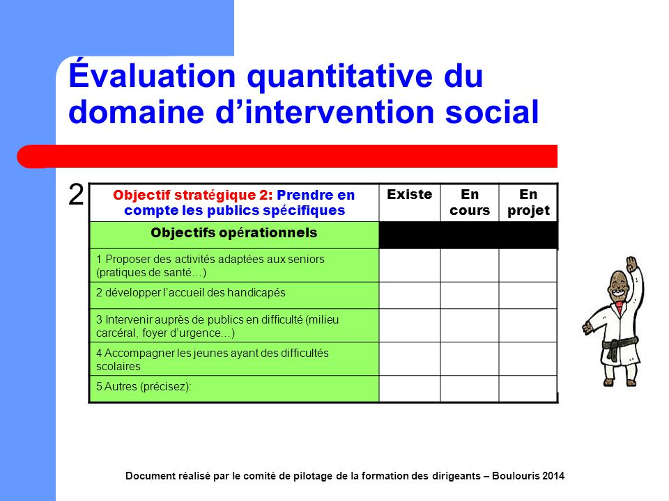 Évaluation quantitative du domaine d'intervention social
