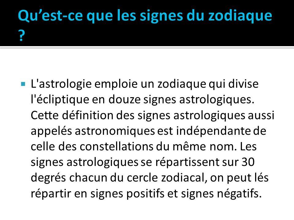 Calendrier Du Zodiaque.Les Signes Du Zodiaque Amal Essamlali Intissar Tijani