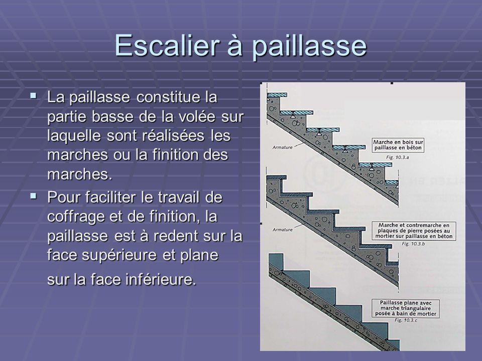 Les Escaliers En Béton Brocard H Meurens A Lamkaddam N