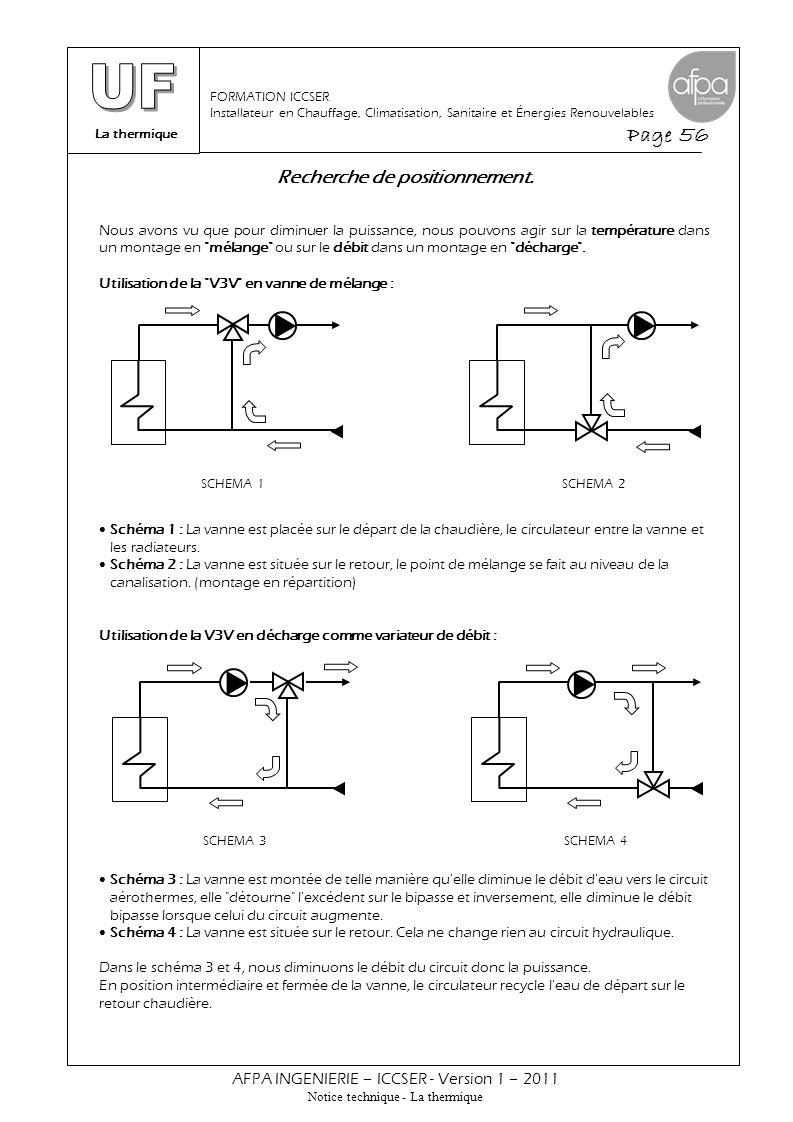 Puissance Radiateur Eau Chaude Salle De Bain ~ sommaire r le du chauffage 2 r le du chauffage eau chaude 3 ppt