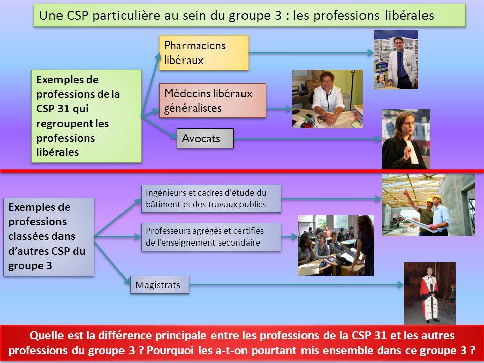 La Nomenclature Des Pcs Professions Et Categories