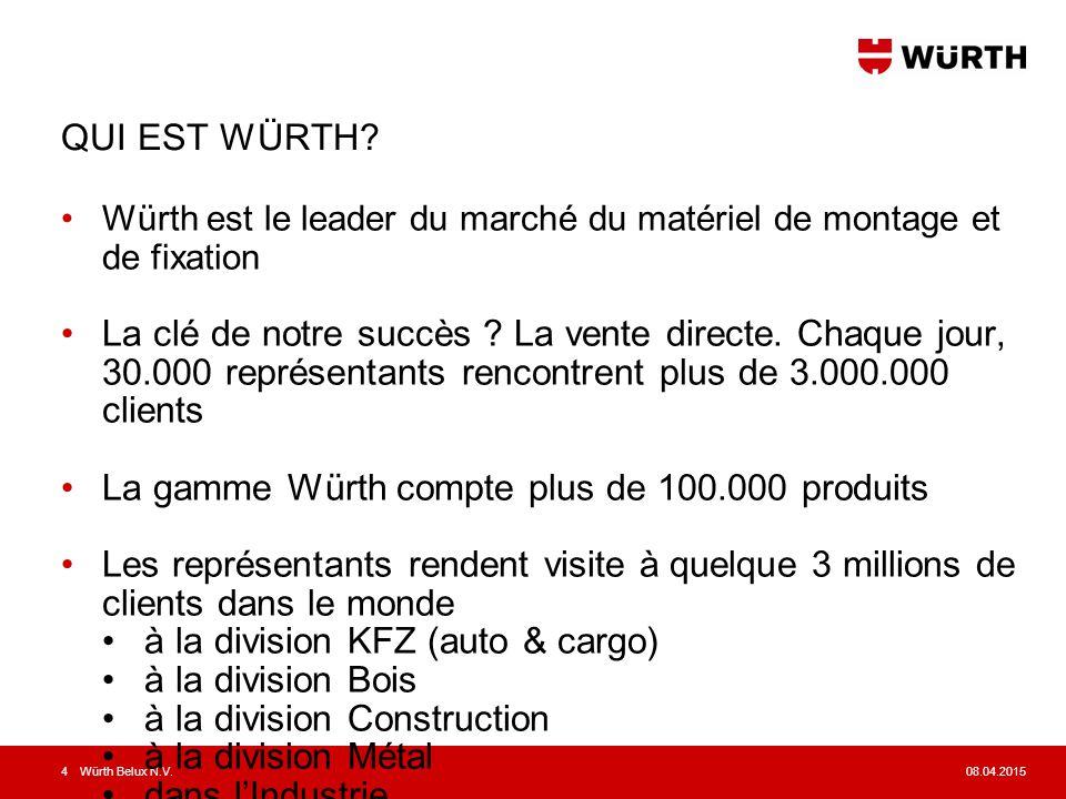 La Gamme Wrth Compte Plus De Produits