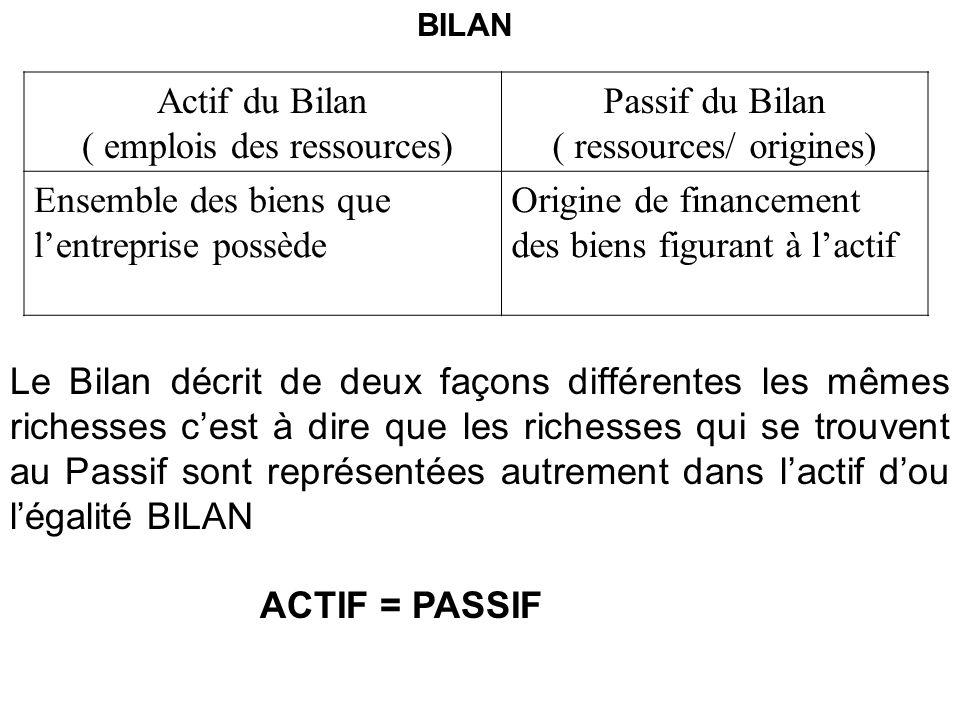 Chapitre I Le Bilan I Definition Et Contenu Ppt Video Online