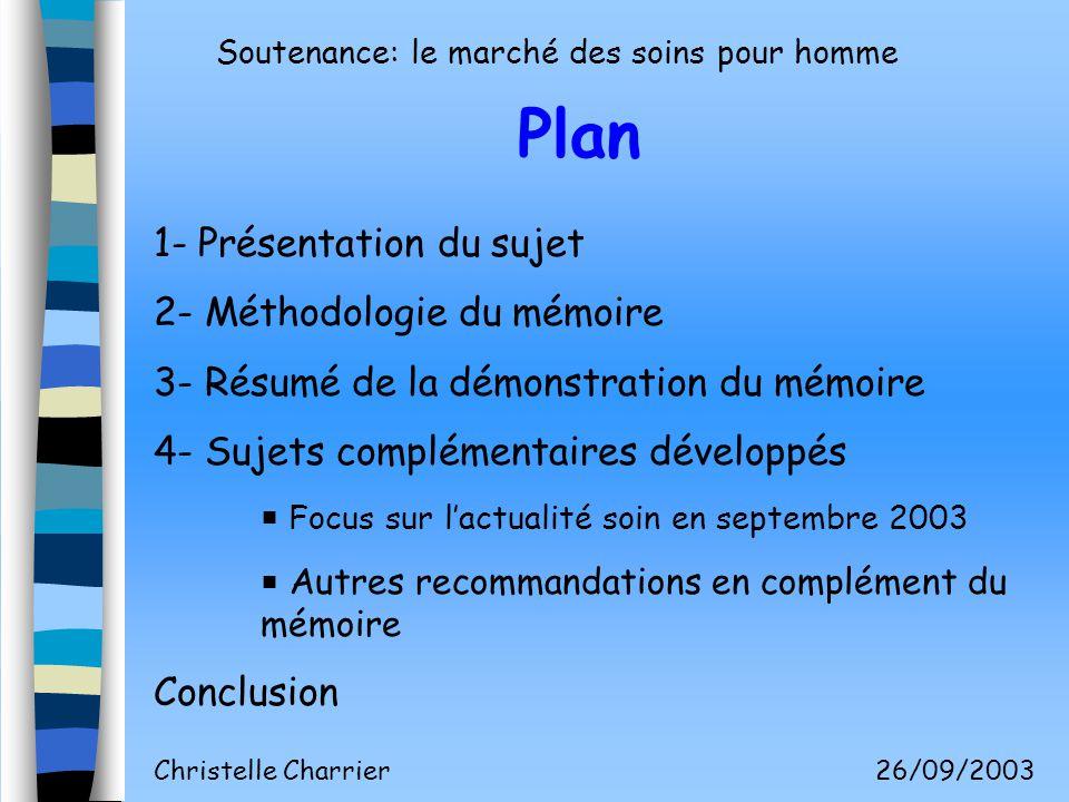 Plan 1 Présentation Du Sujet 2 Méthodologie Du Mémoire